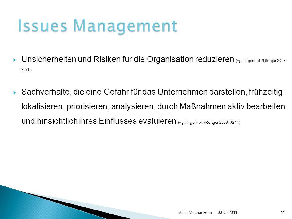 03.05.2011Malle,Mochar,Rom11  Unsicherheiten und Risiken für die Organisation reduzieren (vgl. Ingenhoff/Röttger 2008: 327f.)  Sachverhalte, die ein