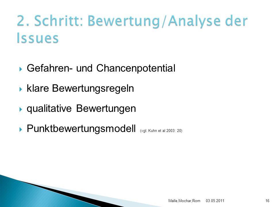  Gefahren- und Chancenpotential  klare Bewertungsregeln  qualitative Bewertungen  Punktbewertungsmodell (vgl. Kuhn et al 2003: 20) 03.05.2011Malle