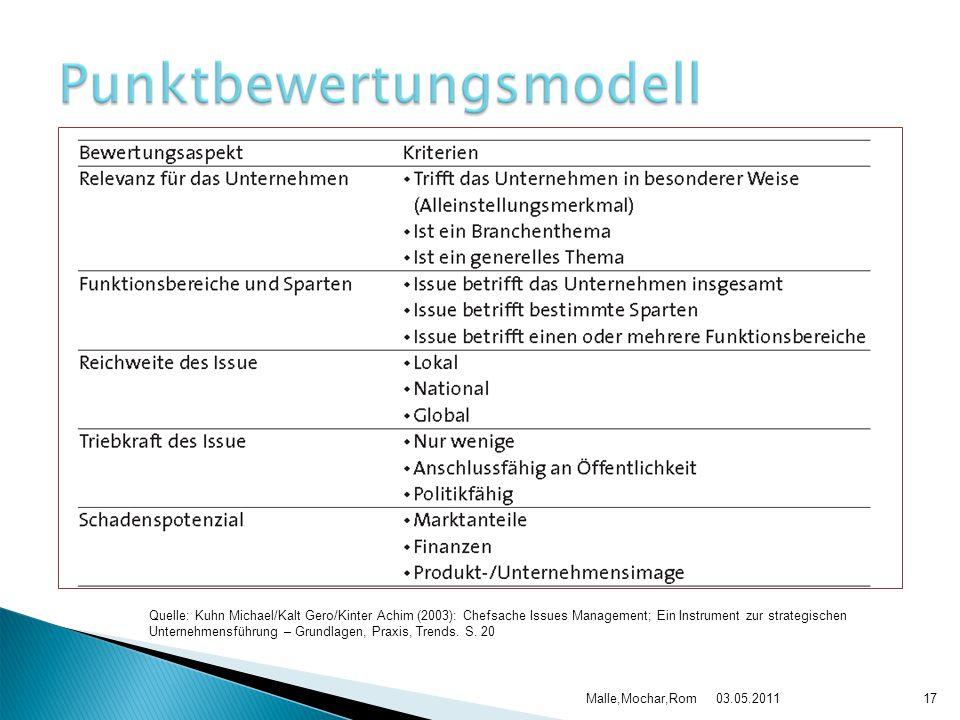 03.05.2011Malle,Mochar,Rom17 Quelle: Kuhn Michael/Kalt Gero/Kinter Achim (2003): Chefsache Issues Management; Ein Instrument zur strategischen Unterne