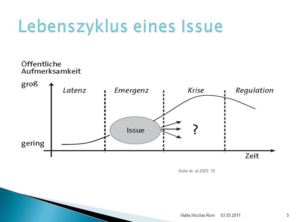 03.05.2011Malle,Mochar,Rom5 Kuhn et. al 2003: 15