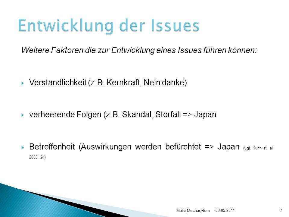03.05.2011Malle,Mochar,Rom8 Weitere Faktoren die zur Entwicklung eines Issues führen können:  schnelle Findung der Verursacher (Im AKW Fukushima wurde das Unternehmen angeklagt)  Vertretung von Interessensgruppen (z.B.