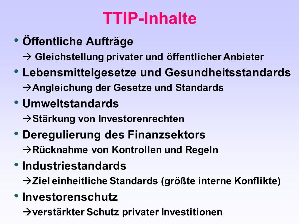TTIP-Inhalte Öffentliche Aufträge  Gleichstellung privater und öffentlicher Anbieter Lebensmittelgesetze und Gesundheitsstandards  Angleichung der G
