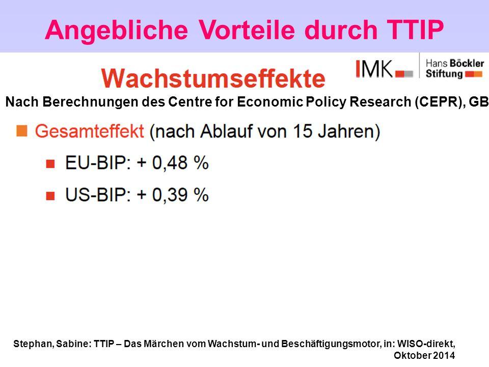Angebliche Vorteile durch TTIP  und es gibt Verlierer: andere Staaten Nach Berechnungen des Centre for Economic Policy Research (CEPR), GB Stephan, S
