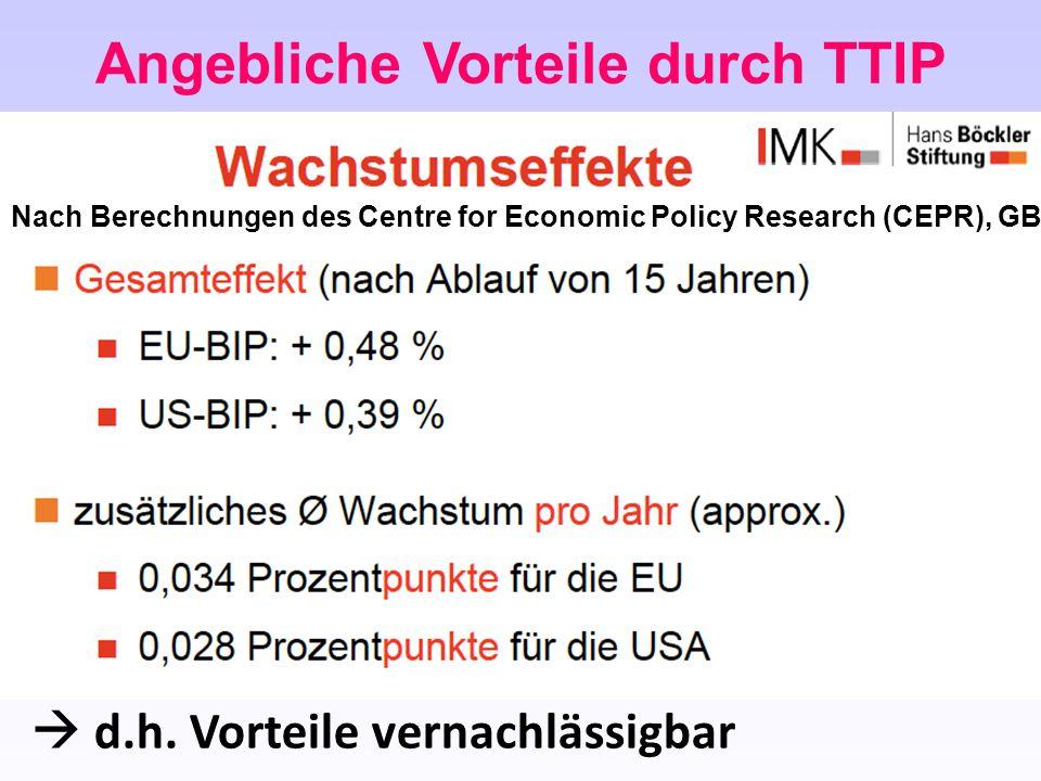 Angebliche Vorteile durch TTIP  d.h. Vorteile vernachlässigbar Nach Berechnungen des Centre for Economic Policy Research (CEPR), GB