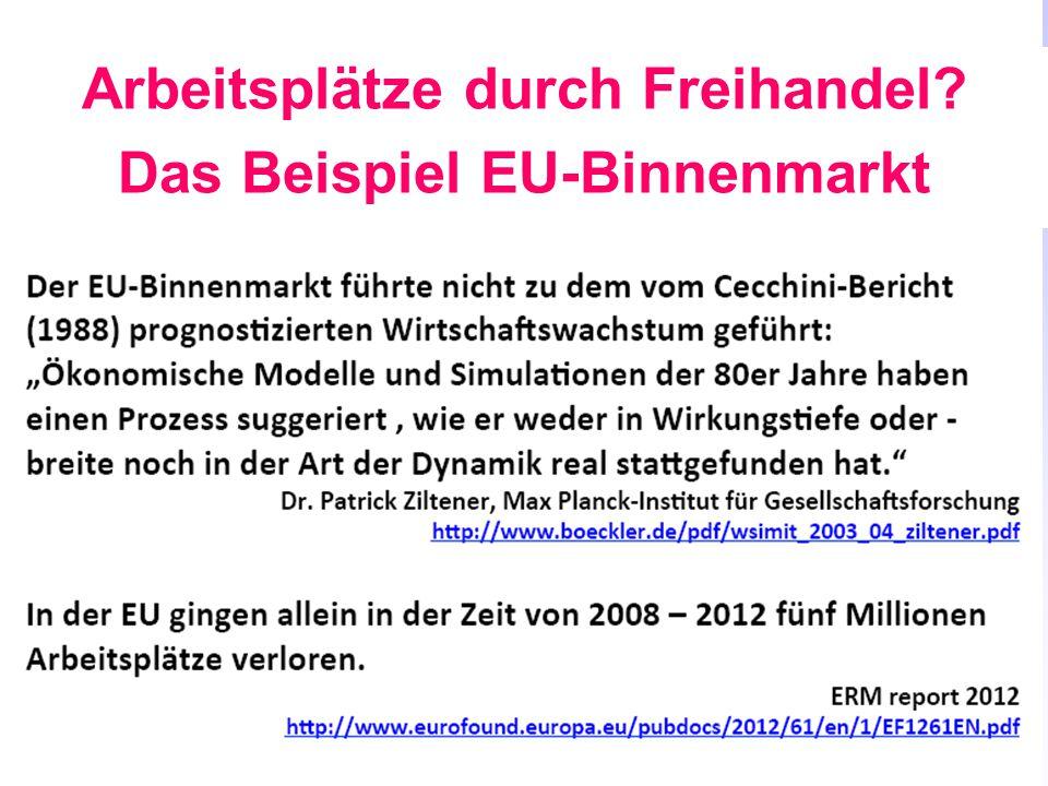 Arbeitsplätze durch Freihandel? Das Beispiel EU-Binnenmarkt