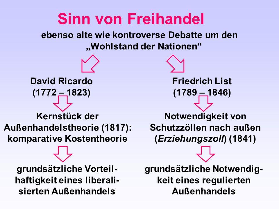 """Sinn von Freihandel ebenso alte wie kontroverse Debatte um den """"Wohlstand der Nationen"""" Friedrich List (1789 – 1846) David Ricardo (1772 – 1823) Kerns"""