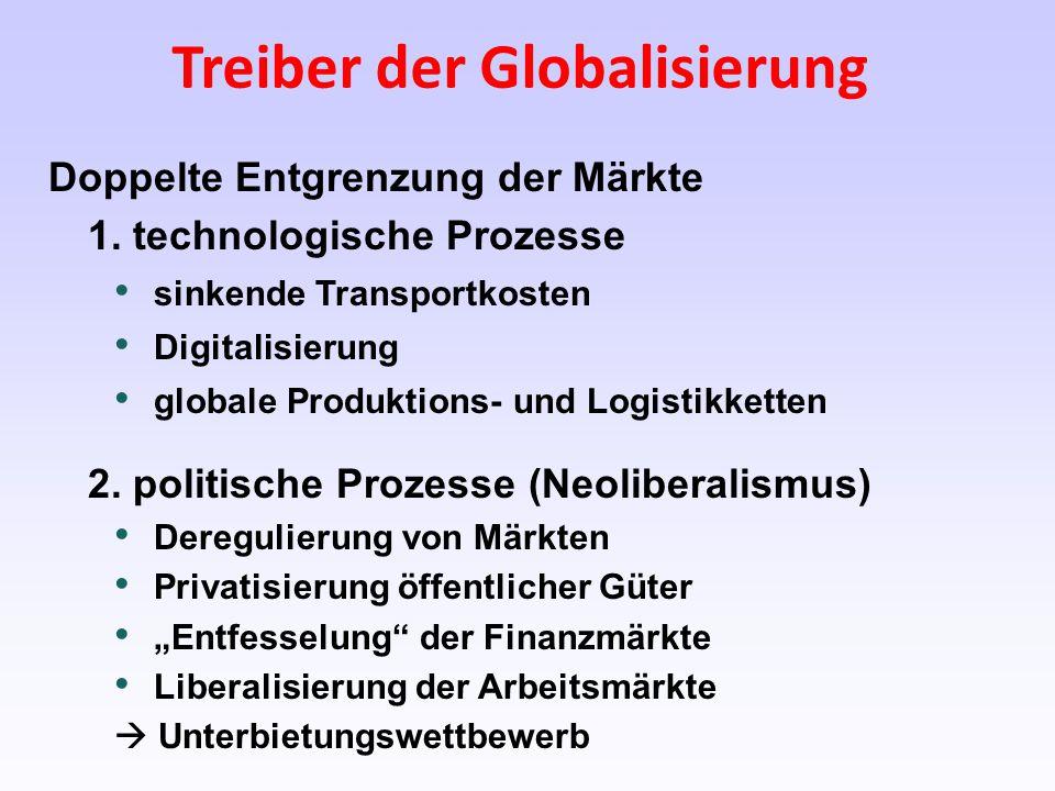 Treiber der Globalisierung Doppelte Entgrenzung der Märkte 1. technologische Prozesse sinkende Transportkosten Digitalisierung globale Produktions- un