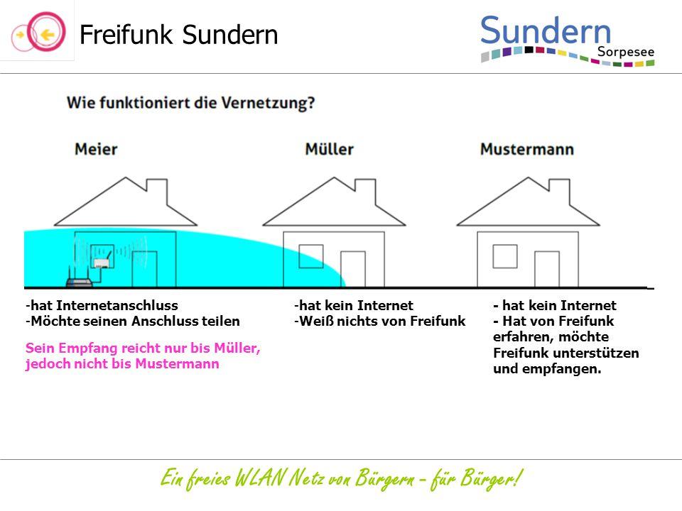 Freifunk Sundern Ein freies WLAN Netz von Bürgern - für Bürger.