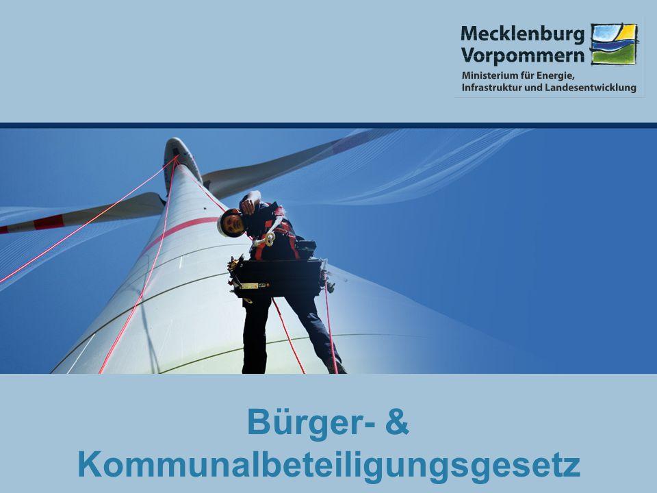 Bürger- & Kommunalbeteiligungsgesetz