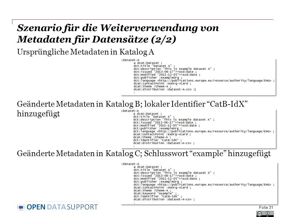 Szenario für die Weiterverwendung von Metadaten für Datensätze (2/2) Ursprüngliche Metadaten in Katalog A Geänderte Metadaten in Katalog B; lokaler Identifier CatB-IdX hinzugefügt Geänderte Metadaten in Katalog C; Schlusswort example hinzugefügt Folie 31