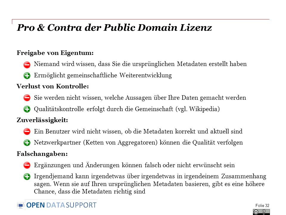 Pro & Contra der Public Domain Lizenz Freigabe von Eigentum: o Niemand wird wissen, dass Sie die ursprünglichen Metadaten erstellt haben o Ermöglicht gemeinschaftliche Weiterentwicklung Verlust von Kontrolle: o Sie werden nicht wissen, welche Aussagen über Ihre Daten gemacht werden o Qualitätskontrolle erfolgt durch die Gemeinschaft (vgl.