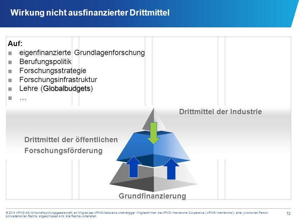 """12 © 2014 KPMG AG Wirtschaftsprüfungsgesellschaft, ein Mitglied des KPMG-Netzwerks unabhängiger Mitgliedsfirmen, die KPMG International Cooperative ("""""""