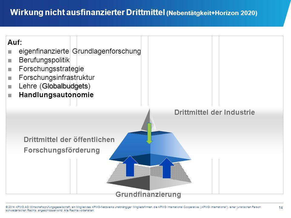 """14 © 2014 KPMG AG Wirtschaftsprüfungsgesellschaft, ein Mitglied des KPMG-Netzwerks unabhängiger Mitgliedsfirmen, die KPMG International Cooperative ("""""""