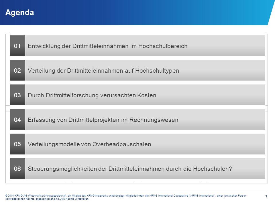 """12 © 2014 KPMG AG Wirtschaftsprüfungsgesellschaft, ein Mitglied des KPMG-Netzwerks unabhängiger Mitgliedsfirmen, die KPMG International Cooperative (""""KPMG International ), einer juristischen Person schweizerischen Rechts, angeschlossen sind."""