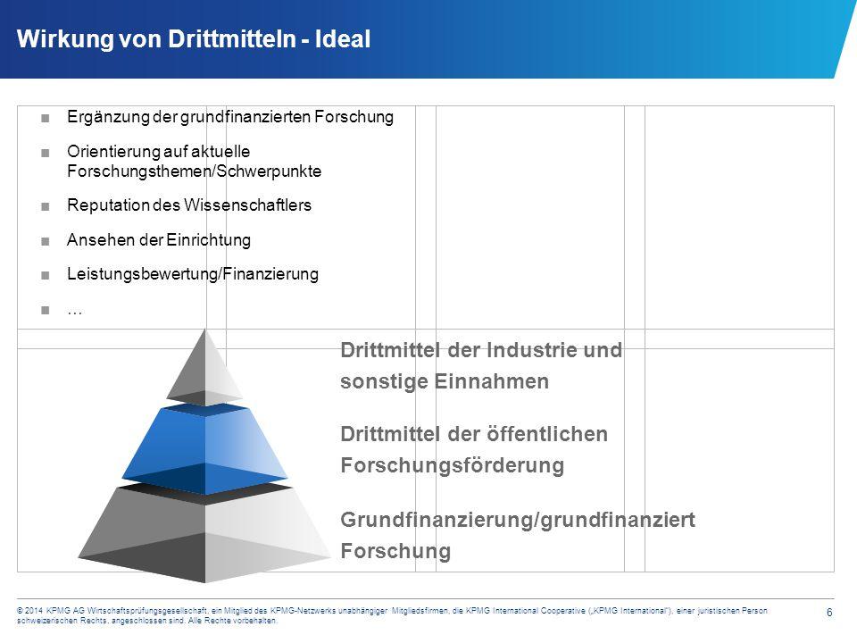 """17 © 2014 KPMG AG Wirtschaftsprüfungsgesellschaft, ein Mitglied des KPMG-Netzwerks unabhängiger Mitgliedsfirmen, die KPMG International Cooperative (""""KPMG International ), einer juristischen Person schweizerischen Rechts, angeschlossen sind."""