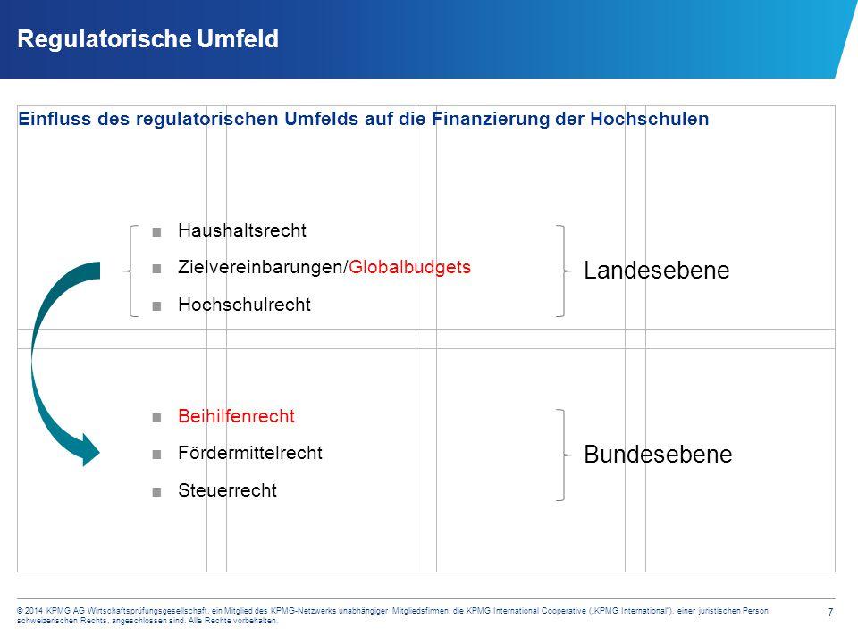 """18 © 2014 KPMG AG Wirtschaftsprüfungsgesellschaft, ein Mitglied des KPMG-Netzwerks unabhängiger Mitgliedsfirmen, die KPMG International Cooperative (""""KPMG International ), einer juristischen Person schweizerischen Rechts, angeschlossen sind."""