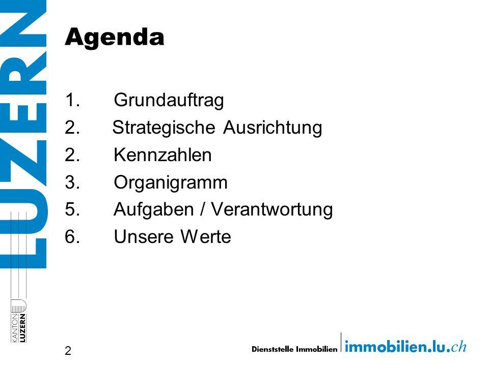 Agenda 1. Grundauftrag 2. Strategische Ausrichtung 2. Kennzahlen 3. Organigramm 5. Aufgaben / Verantwortung 6. Unsere Werte 2