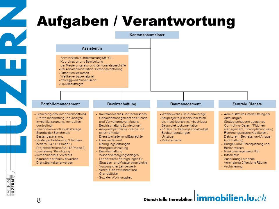 Aufgaben / Verantwortung 8 Bewirtschaftung -Kaufmännisches und technisches Gebäudemanagement des Finanz- und Verwaltungsvermögens -Bewirtschaftung Zum