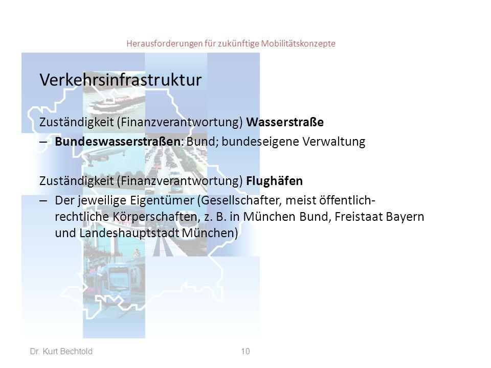 Herausforderungen für zukünftige Mobilitätskonzepte Verkehrsinfrastruktur Zuständigkeit (Finanzverantwortung) Wasserstraße – Bundeswasserstraßen: Bund