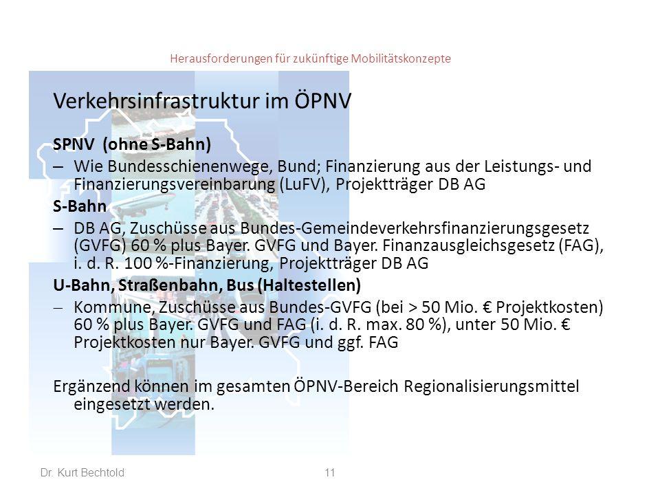 Herausforderungen für zukünftige Mobilitätskonzepte Verkehrsinfrastruktur im ÖPNV SPNV (ohne S-Bahn) – Wie Bundesschienenwege, Bund; Finanzierung aus