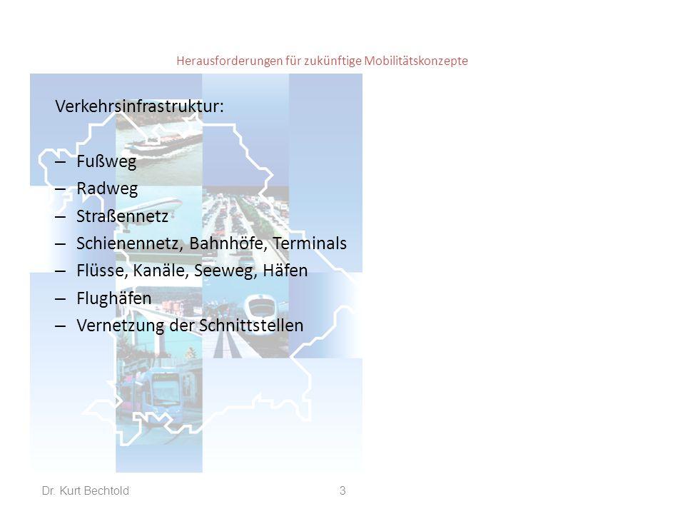 Herausforderungen für zukünftige Mobilitätskonzepte Verkehrsmittel: – Fußweg – Fahrrad – Motorisierter Individualverkehr (Zweirad, Pkw, Lkw) – Schienenpersonenverkehr, Schienengüterverkehr – Allgemeiner Öffentlicher Personennahverkehr (ÖPNV)  Bus  Straßenbahn  U-Bahn – Schiff – Flugzeug Dr.