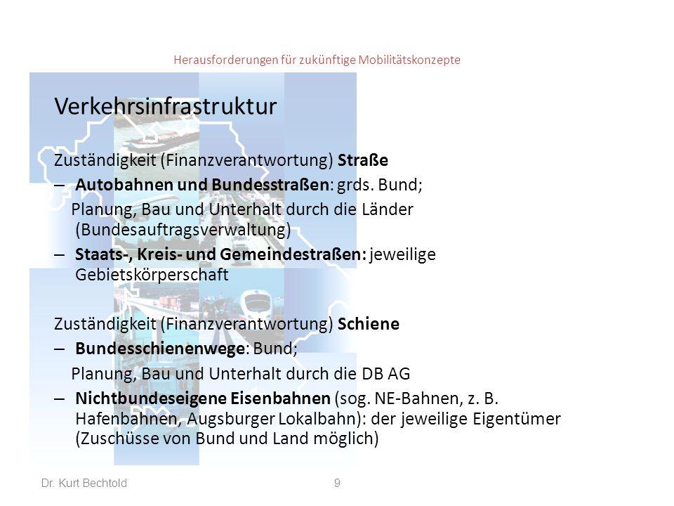 Herausforderungen für zukünftige Mobilitätskonzepte Verkehrsinfrastruktur Zuständigkeit (Finanzverantwortung) Wasserstraße – Bundeswasserstraßen: Bund; bundeseigene Verwaltung Zuständigkeit (Finanzverantwortung) Flughäfen – Der jeweilige Eigentümer (Gesellschafter, meist öffentlich- rechtliche Körperschaften, z.