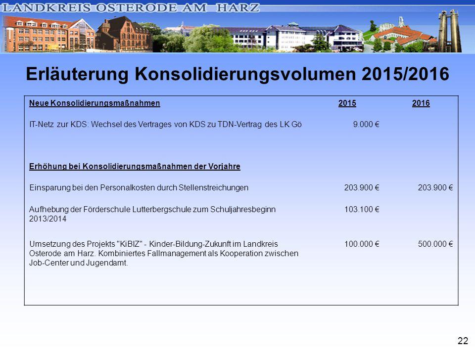 22 Erläuterung Konsolidierungsvolumen 2015/2016 Neue Konsolidierungsmaßnahmen20152016 IT-Netz zur KDS: Wechsel des Vertrages von KDS zu TDN-Vertrag de