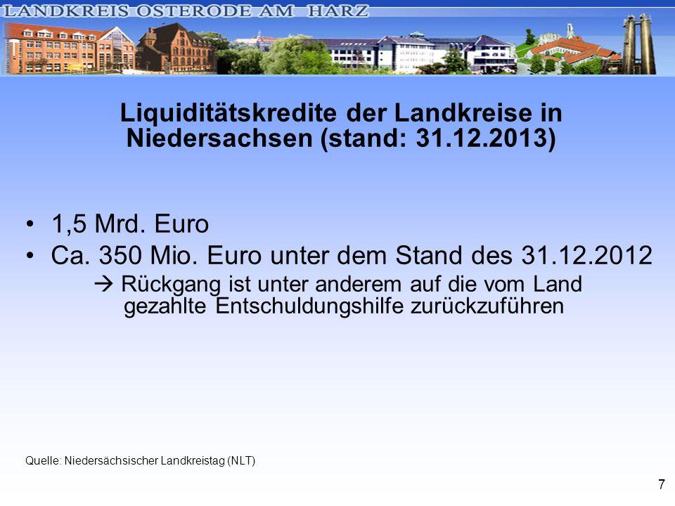 7 Liquiditätskredite der Landkreise in Niedersachsen (stand: 31.12.2013) 1,5 Mrd. Euro Ca. 350 Mio. Euro unter dem Stand des 31.12.2012  Rückgang ist