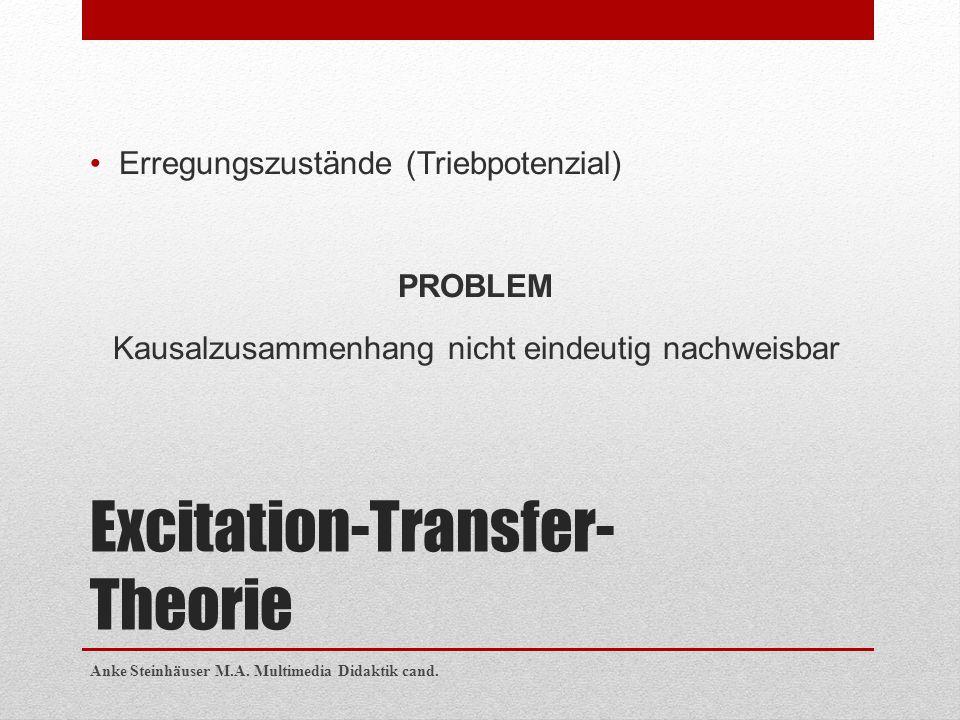 Excitation-Transfer- Theorie Erregungszustände (Triebpotenzial) PROBLEM Kausalzusammenhang nicht eindeutig nachweisbar Anke Steinhäuser M.A. Multimedi
