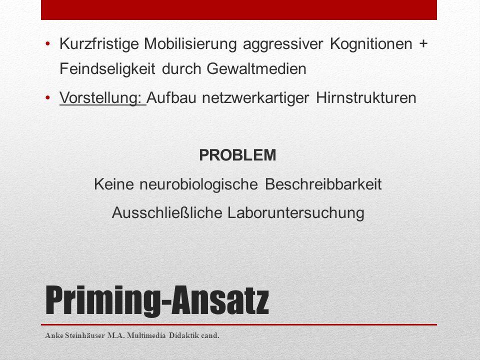 Priming-Ansatz Kurzfristige Mobilisierung aggressiver Kognitionen + Feindseligkeit durch Gewaltmedien Vorstellung: Aufbau netzwerkartiger Hirnstruktur
