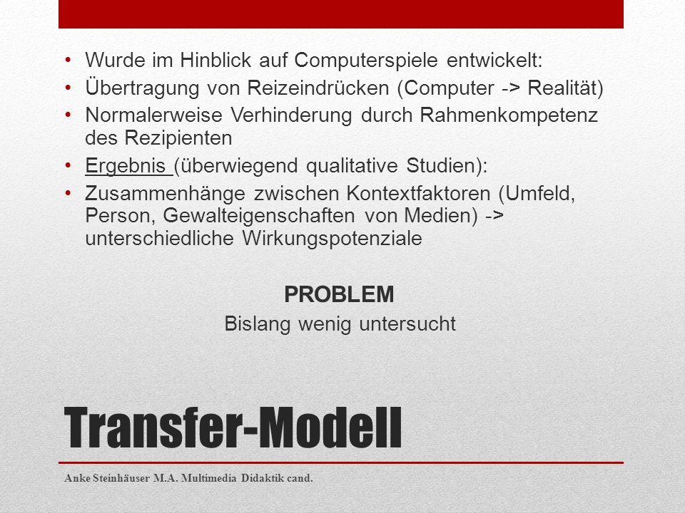 Transfer-Modell Wurde im Hinblick auf Computerspiele entwickelt: Übertragung von Reizeindrücken (Computer -> Realität) Normalerweise Verhinderung durc