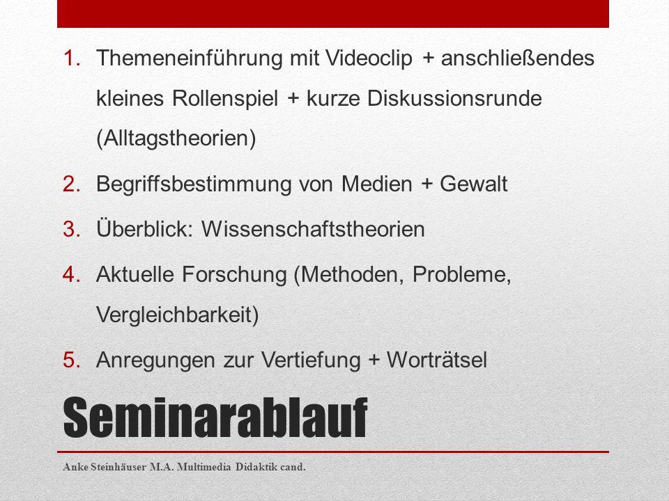 Werbespot Gewalt in Medien https://www.youtube.com/watch?v=AypgpwrDLFo Anke Steinhäuser M.A.