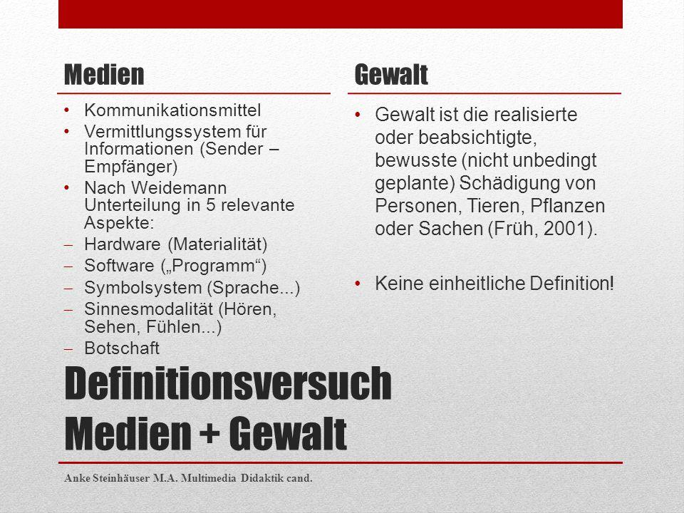 Medienwirkungstheorien I Anke Steinhäuser M.A.Multimedia Didaktik cand.