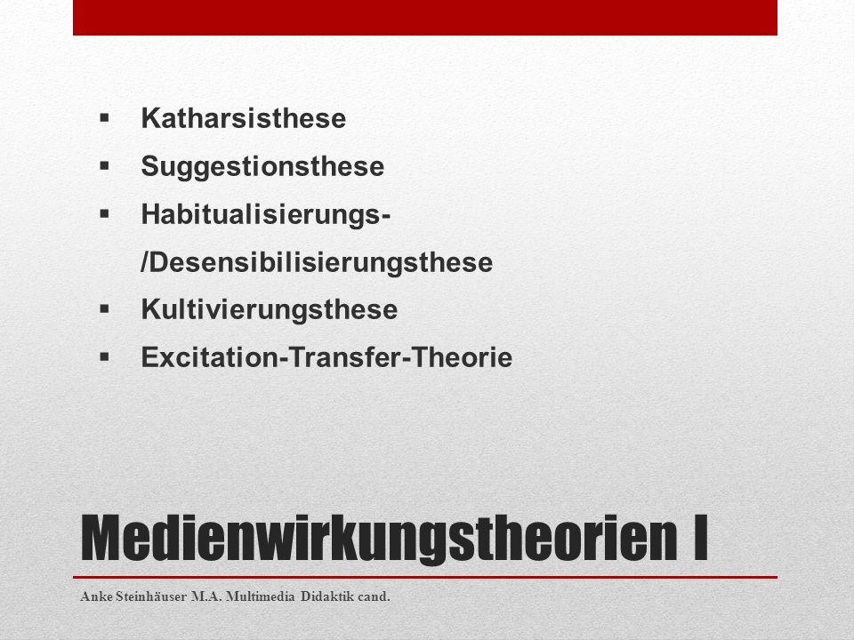 Medienwirkungstheorien I Anke Steinhäuser M.A. Multimedia Didaktik cand.  Katharsisthese  Suggestionsthese  Habitualisierungs- /Desensibilisierungs