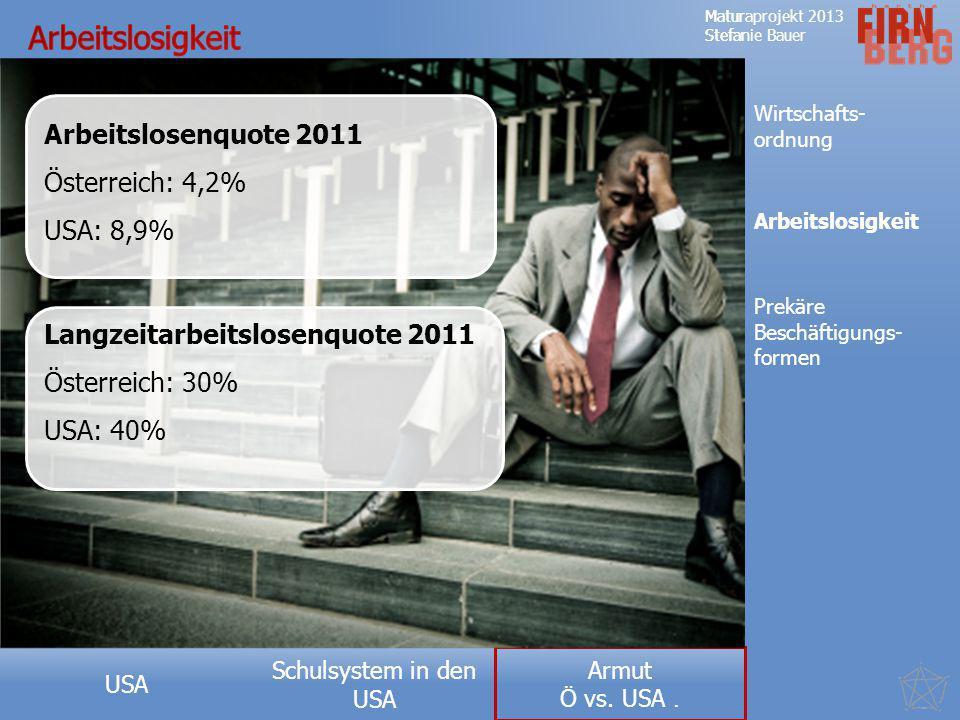 Schulsystem in den USA Maturaprojekt 2013 Stefanie Bauer Forschungsfrage Teufelskreis der Armut Messkonzepte Ausprägung USA Ursachen Fazit Armut Ö vs.
