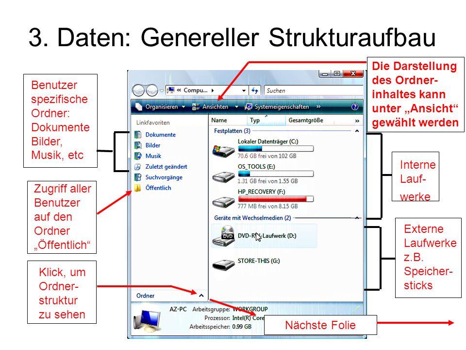 3. Daten: Genereller Strukturaufbau Interne Lauf- werke Externe Laufwerke z.B. Speicher- sticks Benutzer spezifische Ordner: Dokumente Bilder, Musik,