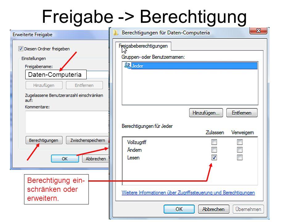 Freigabe -> Berechtigung Daten-Computeria Berechtigung ein- schränken oder erweitern.