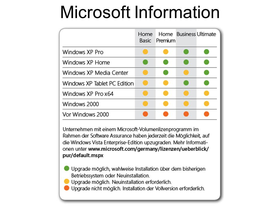 """7. Rechte Maustaste Klick auf den """"Desktop"""