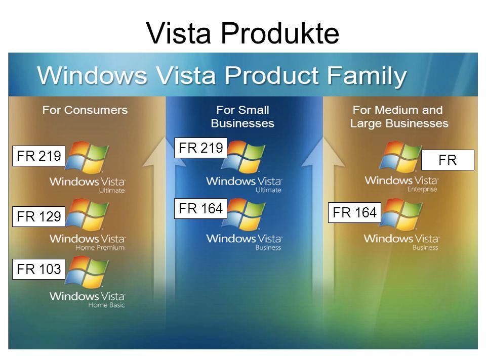 Vista Produkte FR 103 FR 129 FR 219 FR 164 FR 219 FR 164 FR