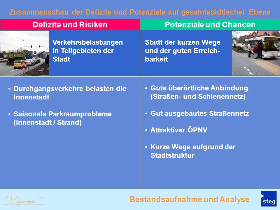 Bestandsaufnahme und Analyse Zusammenschau der Defizite und Potenziale auf gesamtstädtischer Ebene Defizite und RisikenPotenziale und Chancen Verkehrs