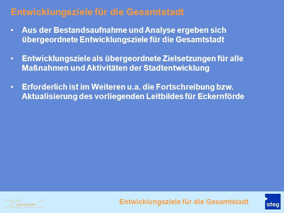 Anpassung / Qualifizierung der Wohnungsbestände  Reaktion auf die veränderte Nachfrage, d.h.