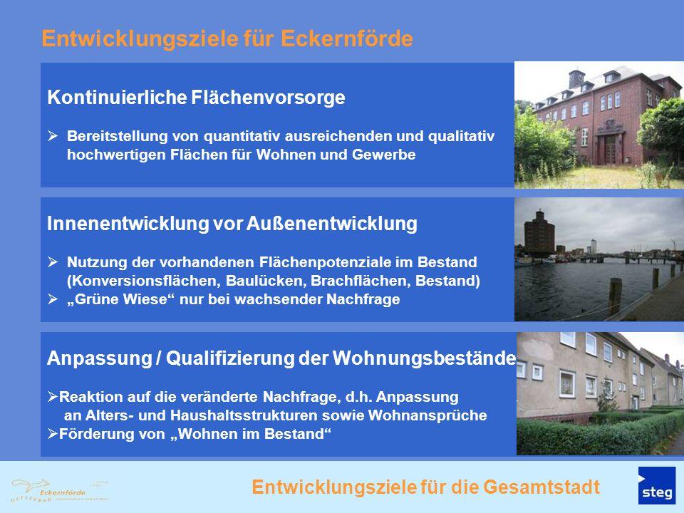 Anpassung / Qualifizierung der Wohnungsbestände  Reaktion auf die veränderte Nachfrage, d.h. Anpassung an Alters- und Haushaltsstrukturen sowie Wohna
