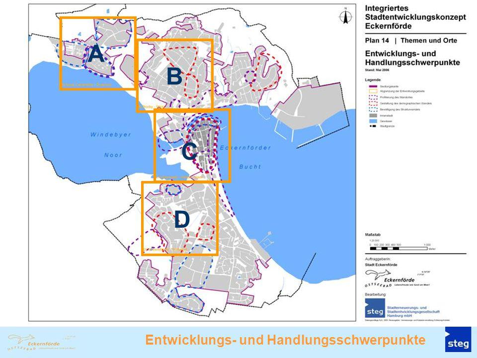 Entwicklungs- und Handlungsschwerpunkte A B C D