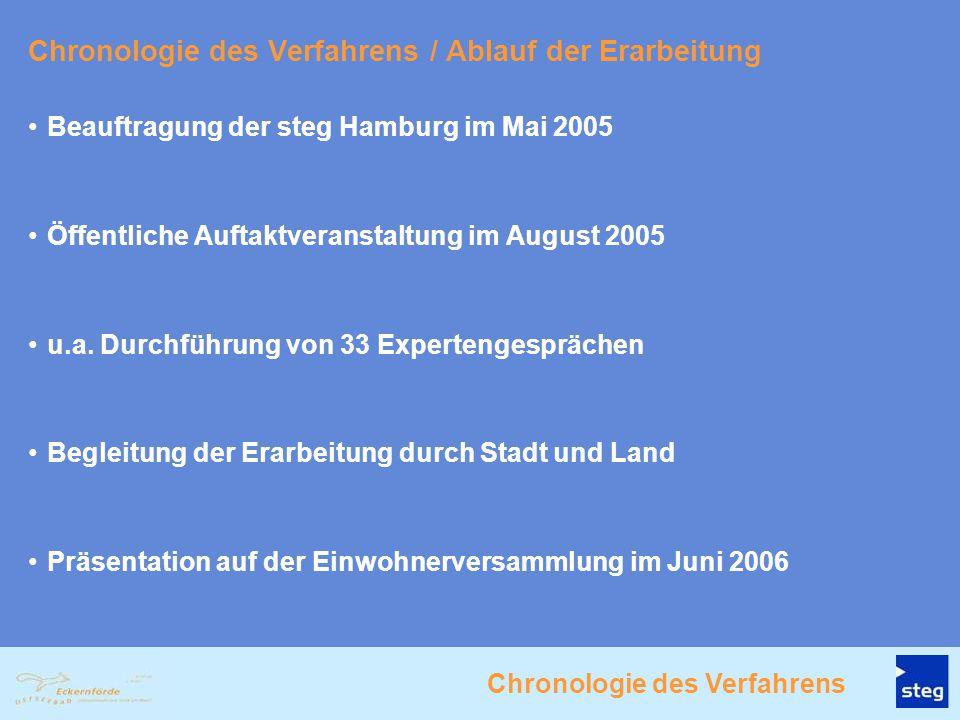Chronologie des Verfahrens / Ablauf der Erarbeitung Beauftragung der steg Hamburg im Mai 2005 Öffentliche Auftaktveranstaltung im August 2005 u.a. Dur