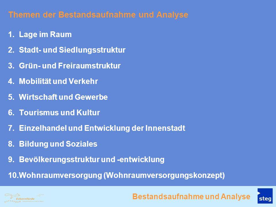 Themen der Bestandsaufnahme und Analyse 1.Lage im Raum 2.Stadt- und Siedlungsstruktur 3.Grün- und Freiraumstruktur 4.Mobilität und Verkehr 5.Wirtschaf