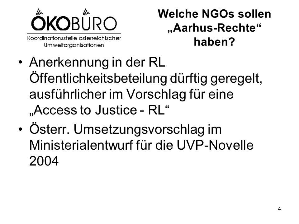 """4 Welche NGOs sollen """"Aarhus-Rechte"""" haben? Anerkennung in der RL Öffentlichkeitsbeteilung dürftig geregelt, ausführlicher im Vorschlag für eine """"Acce"""