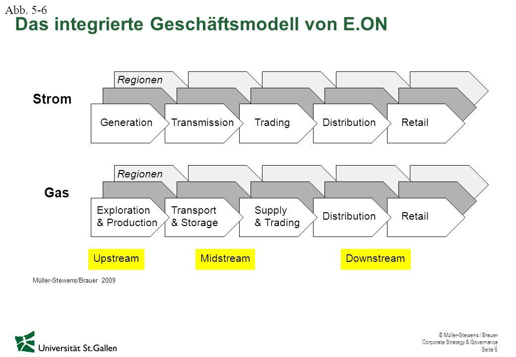 © Müller-Stewens / Brauer Corporate Strategy & Governance Seite 7 Entwicklungsstufen der strategischen Grundlogiken Abb.