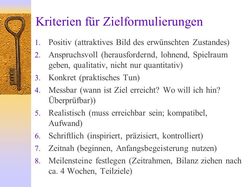Kriterien für Zielformulierungen 1. Positiv (attraktives Bild des erwünschten Zustandes) 2. Anspruchsvoll (herausfordernd, lohnend, Spielraum geben, q