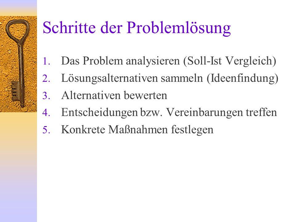 Schritte der Problemlösung 1. Das Problem analysieren (Soll-Ist Vergleich) 2. Lösungsalternativen sammeln (Ideenfindung) 3. Alternativen bewerten 4. E