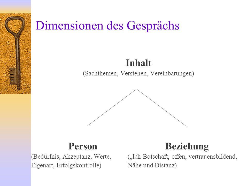 """Dimensionen des Gesprächs Inhalt (Sachthemen, Verstehen, Vereinbarungen) Person Beziehung (Bedürfnis, Akzeptanz, Werte, (""""Ich-Botschaft, offen, vertra"""